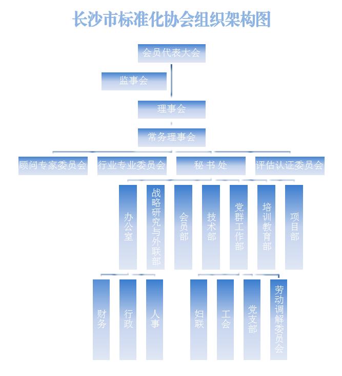 架构图.png